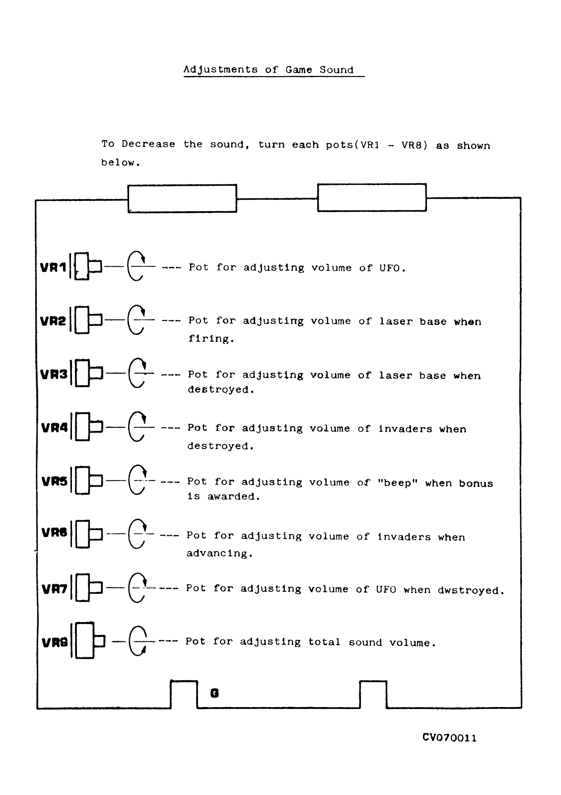 Space Invaders Part II sound adjustment instructions